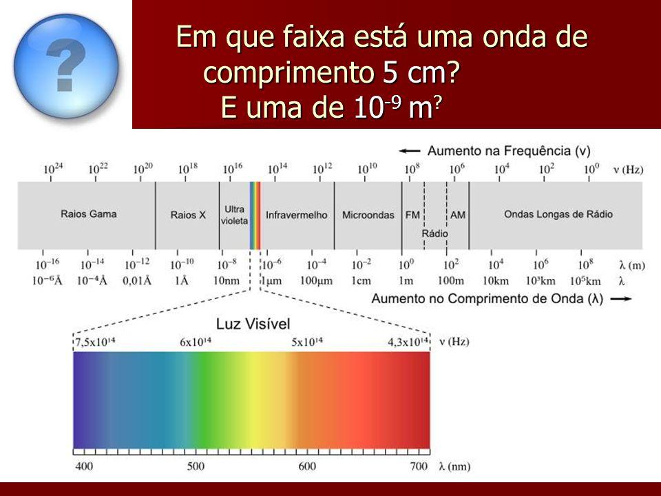 Em que faixa está uma onda de comprimento 5 cm? E uma de 10 -9 m ? Em que faixa está uma onda de comprimento 5 cm? E uma de 10 -9 m ?