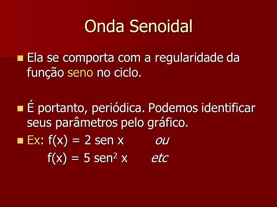 Onda Senoidal Ela se comporta com a regularidade da função seno no ciclo. Ela se comporta com a regularidade da função seno no ciclo. É portanto, peri