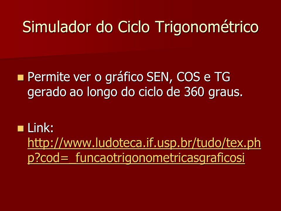 Simulador do Ciclo Trigonométrico Permite ver o gráfico SEN, COS e TG gerado ao longo do ciclo de 360 graus. Permite ver o gráfico SEN, COS e TG gerad