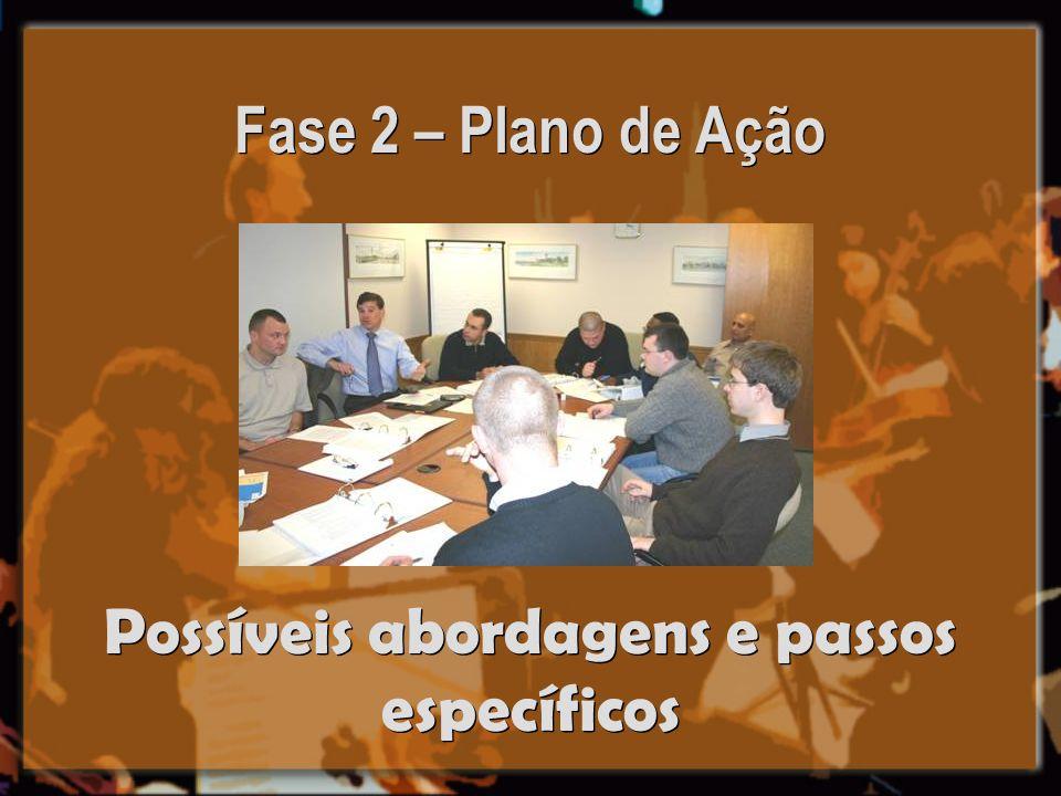 Fase 2 – Plano de Ação Possíveis abordagens e passos específicos