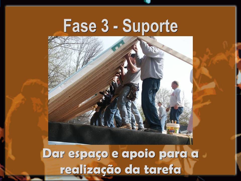 Fase 3 - Suporte Dar espaço e apoio para a realização da tarefa