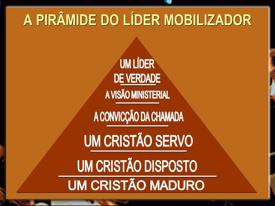A PIRÂMIDE DO LÍDER MOBILIZADOR