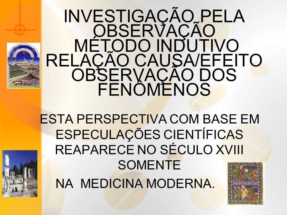 INVESTIGAÇÃO PELA OBSERVAÇÃO MÉTODO INDUTIVO RELAÇÃO CAUSA/EFEITO OBSERVAÇÃO DOS FENÔMENOS ESTA PERSPECTIVA COM BASE EM ESPECULAÇÕES CIENTÍFICAS REAPA