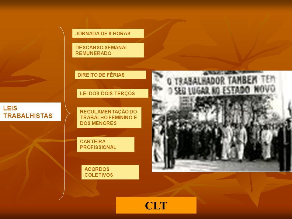 JORNADA DE 8 HORAS DESCANSO SEMANAL REMUNERADO DIREITO DE FÉRIAS LEI DOS DOIS TERÇOS REGULAMENTAÇÃO DO TRABALHO FEMININO E DOS MENORES CARTEIRA PROFISSIONAL ACORDOS COLETIVOS CLT