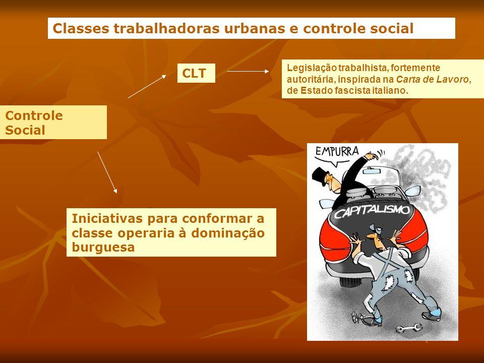 Classes trabalhadoras urbanas e controle social CLT Legislação trabalhista, fortemente autoritária, inspirada na Carta de Lavoro, de Estado fascista italiano.
