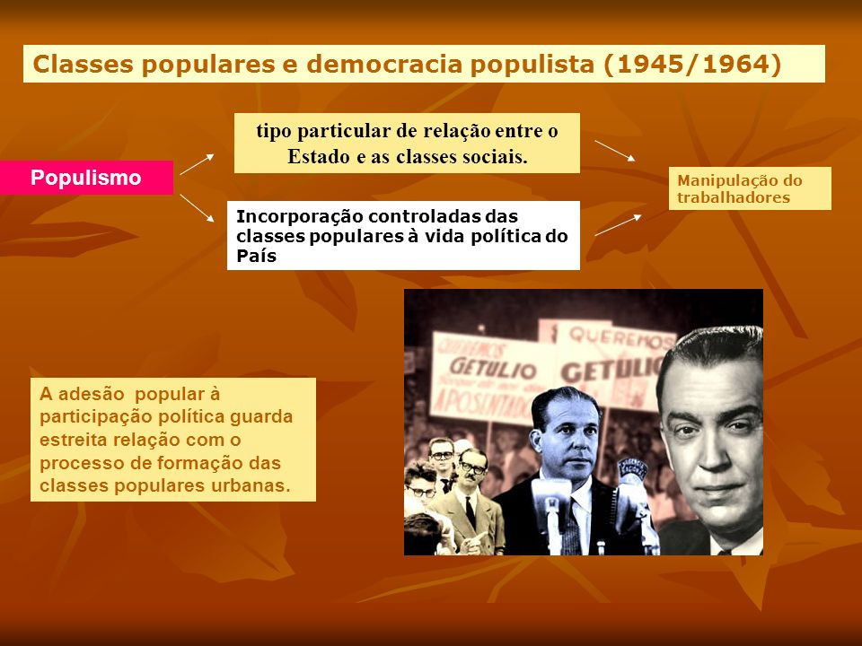 Classes populares e democracia populista (1945/1964) Populismo Incorporação controladas das classes populares à vida política do País Manipulação do t