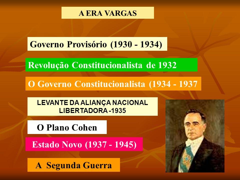 A ERA VARGAS Governo Provisório (1930 - 1934) Revolução Constitucionalista de 1932 O Governo Constitucionalista (1934 - 1937 O Plano Cohen Estado Novo (1937 - 1945) A Segunda Guerra LEVANTE DA ALIANÇA NACIONAL LIBERTADORA -1935