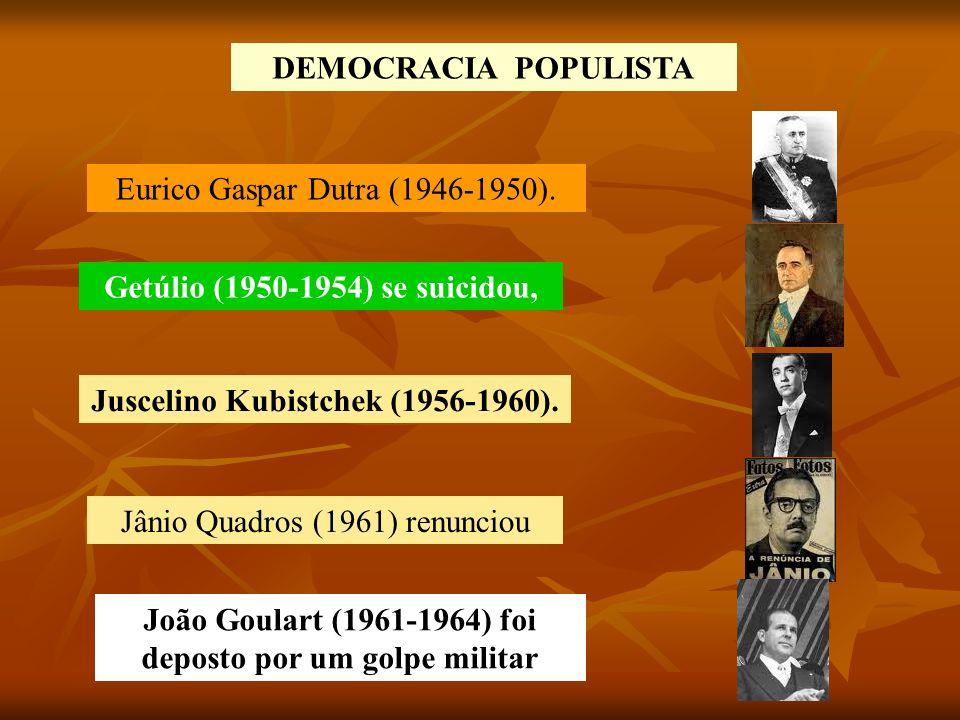DEMOCRACIA POPULISTA Eurico Gaspar Dutra (1946-1950).