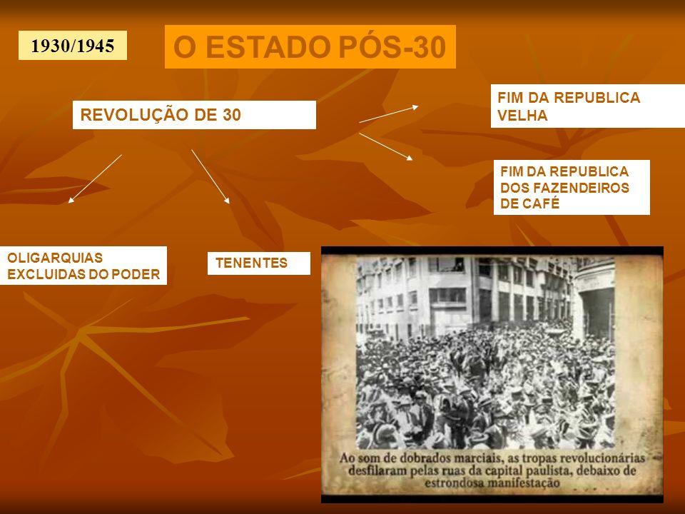 FIM DA REPUBLICA VELHA FIM DA REPUBLICA DOS FAZENDEIROS DE CAFÉ OLIGARQUIAS EXCLUIDAS DO PODER TENENTES O ESTADO PÓS-30 1930/1945