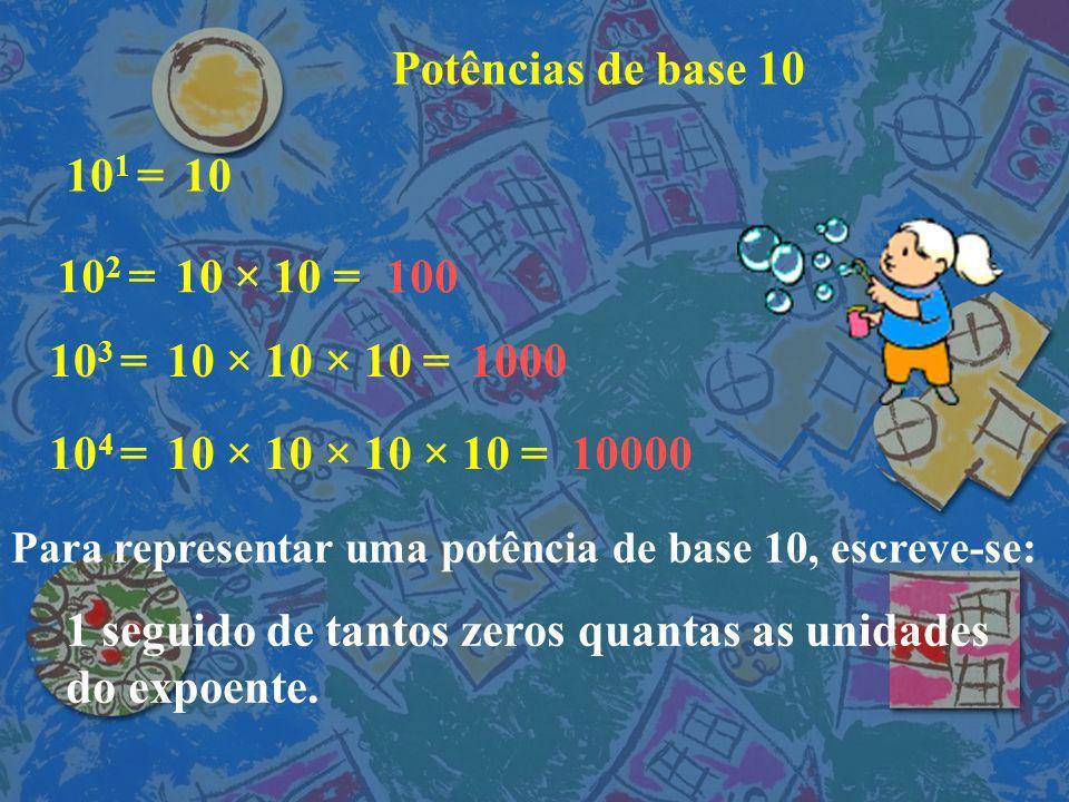 Potências de base 10 10 1 =10 10 2 =10 × 10 = 10 3 = 10 × 10 × 10 = 10 4 =10 × 10 × 10 × 10 = 100 10000 1000 Para representar uma potência de base 10, escreve-se: 1 seguido de tantos zeros quantas as unidades do expoente.