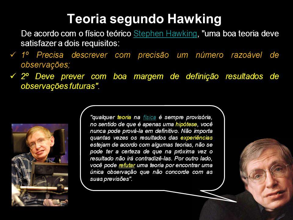 Teoria segundo Hawking De acordo com o físico teórico Stephen Hawking, uma boa teoria deve satisfazer a dois requisitos:Stephen Hawking 1º Precisa descrever com precisão um número razoável de observações; 2º Deve prever com boa margem de definição resultados de observações futuras .