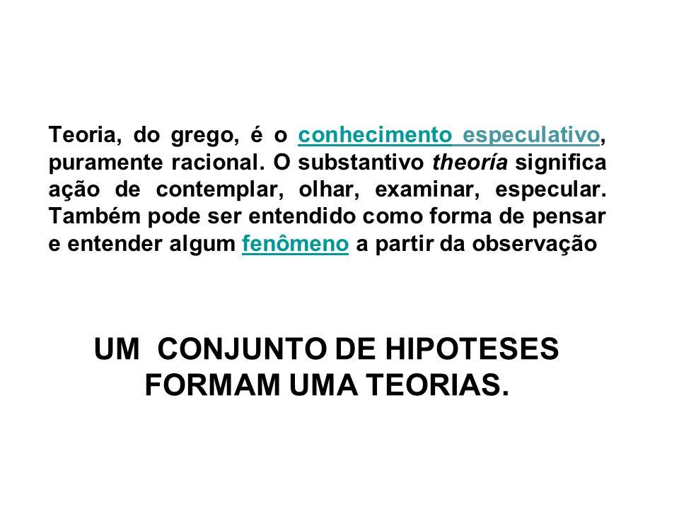 UM CONJUNTO DE HIPOTESES FORMAM UMA TEORIAS.