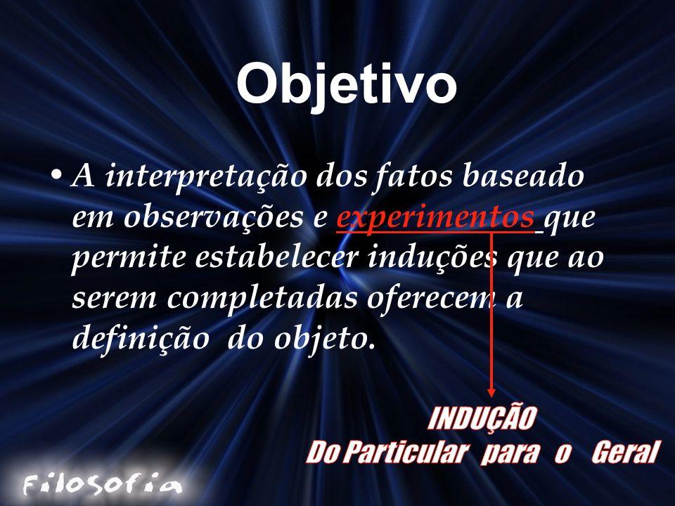 Objetivo A interpretação dos fatos baseado em observações e experimentos que permite estabelecer induções que ao serem completadas oferecem a definição do objeto.