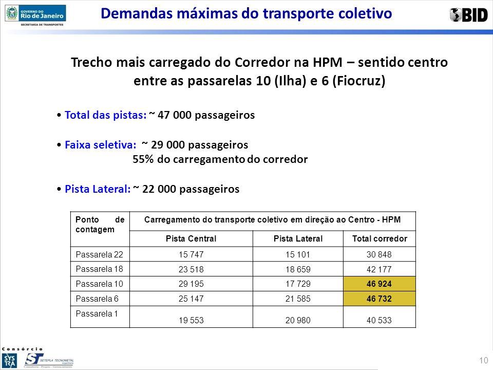 Caracterização da Oferta/Demanda Atual INTO TRANSPORTE COLETIVO 440mil passageiros/dia no trecho mais carregado em ambos os sentidos 95% DEMANDA - Sentido Centro Linhas Municipais............62% Linhas Intermunicipais.....30% Fretados.............................3% Vans/Kombis.....................5% 80% OFERTA - Sentido Centro Linhas Municipais............46% Linhas Intermunicipais.....28% Fretados............................6% Vans/Kombis....................20% Renovação ao longo do corredor Super-oferta de Vans e Kombis Fonte: Consórcio SYSTRA/SETEPLA Pesquisas realizadas em maio/junho 2009 11
