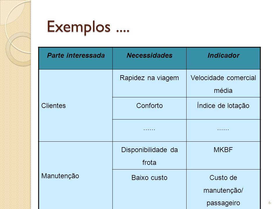 6 Exemplos....