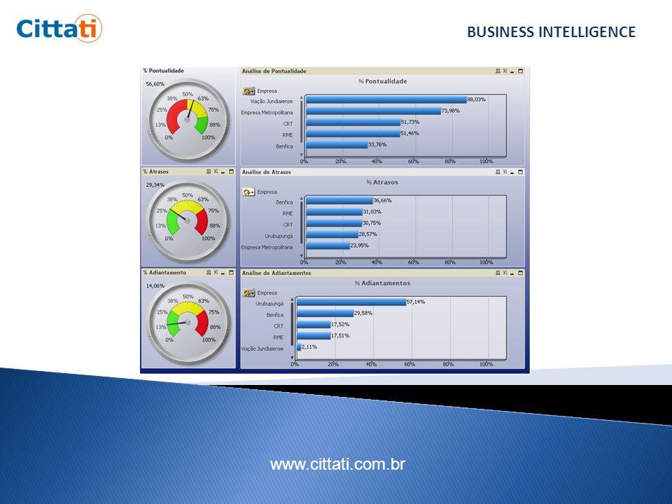 www.cittati.com.br BUSINESS INTELLIGENCE