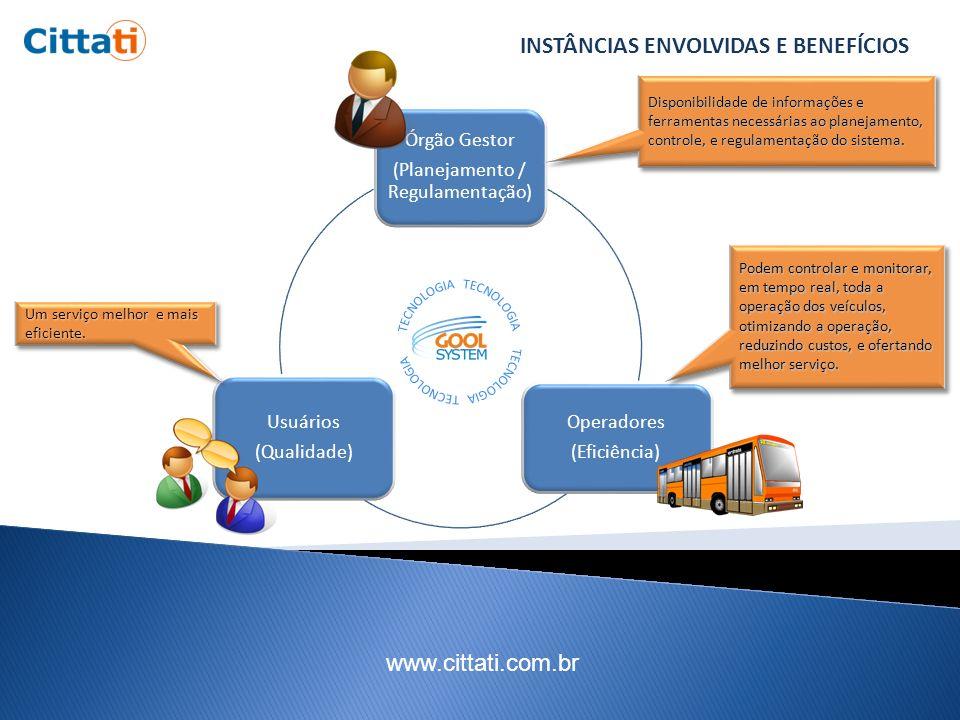 www.cittati.com.br INTEGRAÇÕES