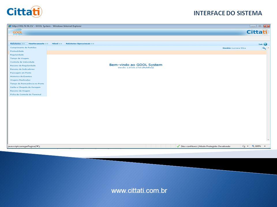 www.cittati.com.br SINÓTICO