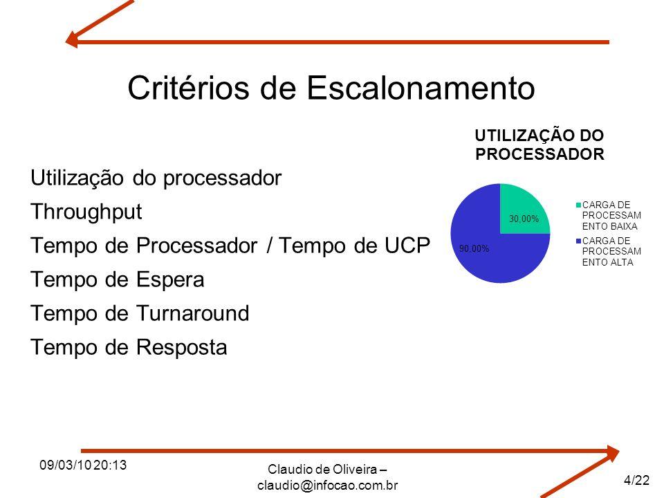 09/03/10 20:13 Claudio de Oliveira – claudio@infocao.com.br Critérios de Escalonamento Utilização do processador Throughput Tempo de Processador / Tem