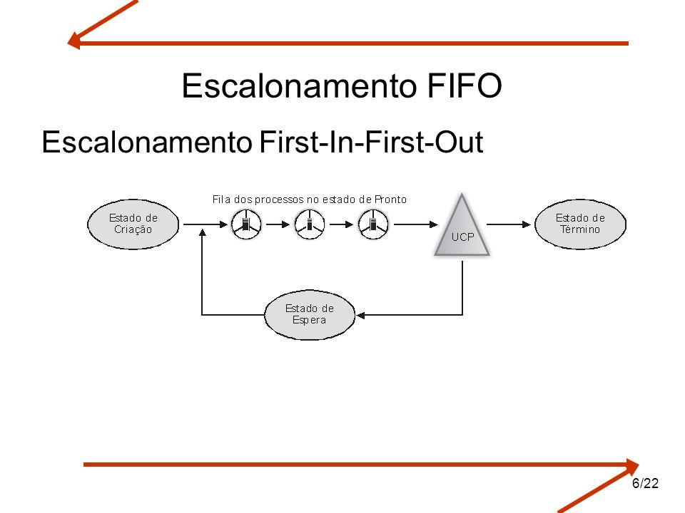 Escalonamento FIFO Escalonamento First-In-First-Out 6/22