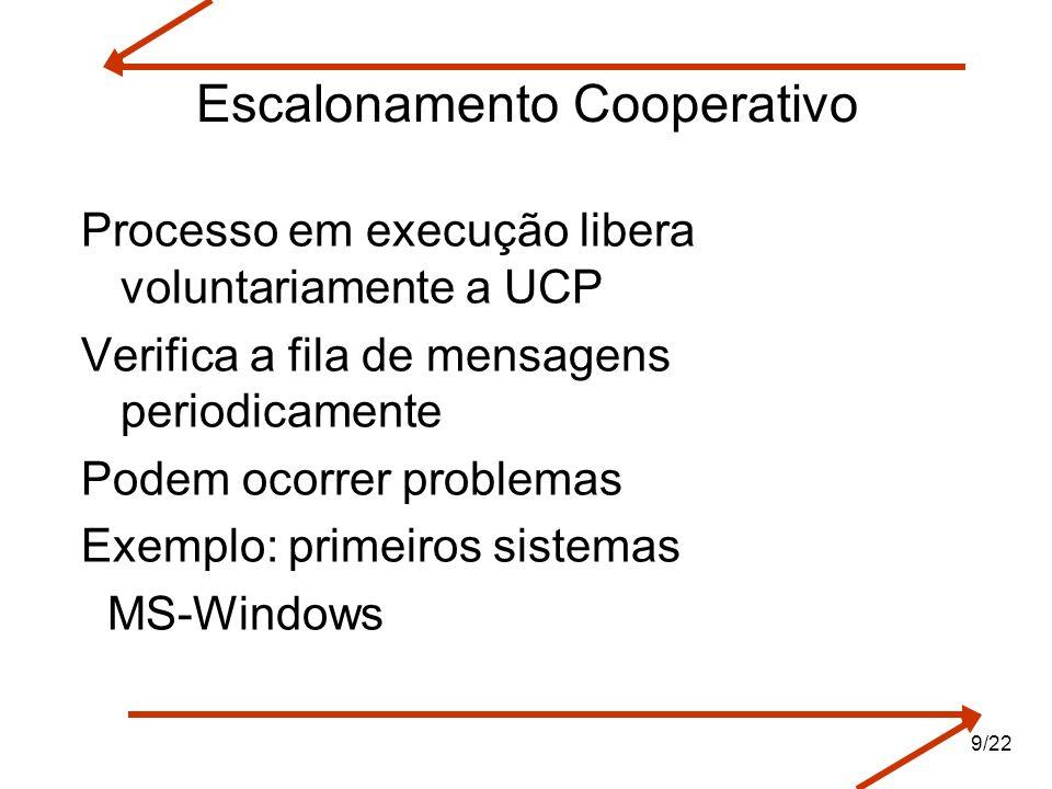 Escalonamento Cooperativo Processo em execução libera voluntariamente a UCP Verifica a fila de mensagens periodicamente Podem ocorrer problemas Exempl
