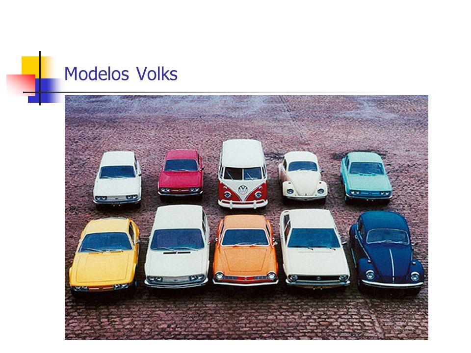 Modelos Volks