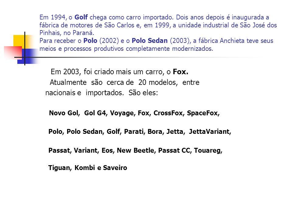 Em 1994, o Golf chega como carro importado. Dois anos depois é inaugurada a fábrica de motores de São Carlos e, em 1999, a unidade industrial de São J