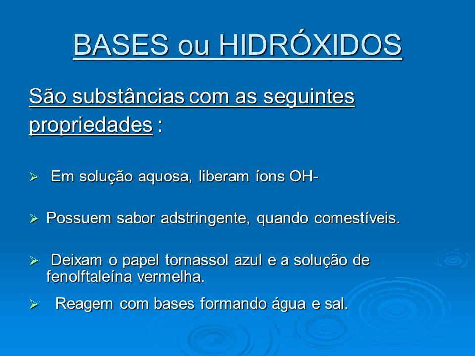 Nomenclatura das bases : Acrescenta-se hidróxido de ao nome do cátion da base.