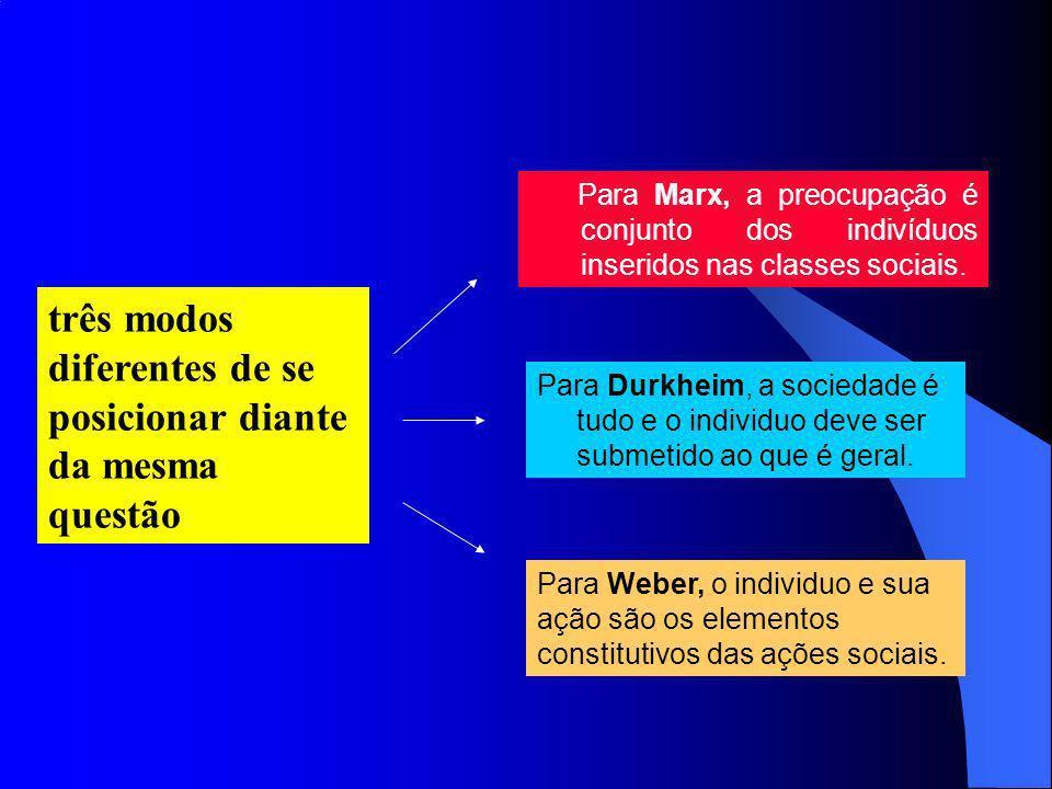 Para Marx, a preocupação é conjunto dos indivíduos inseridos nas classes sociais. Para Durkheim, a sociedade é tudo e o individuo deve ser submetido a