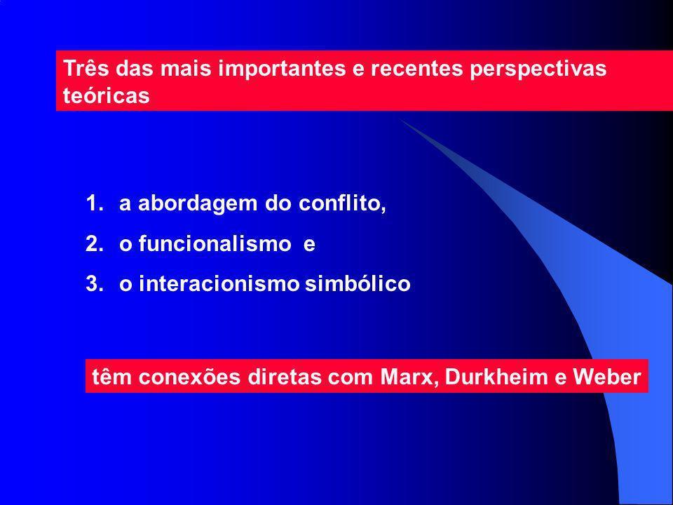 1.a abordagem do conflito, 2.o funcionalismo e 3.o interacionismo simbólico Três das mais importantes e recentes perspectivas teóricas têm conexões di