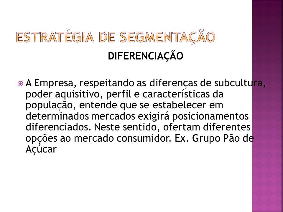 DIFERENCIAÇÃO A Empresa, respeitando as diferenças de subcultura, poder aquisitivo, perfil e características da população, entende que se estabelecer