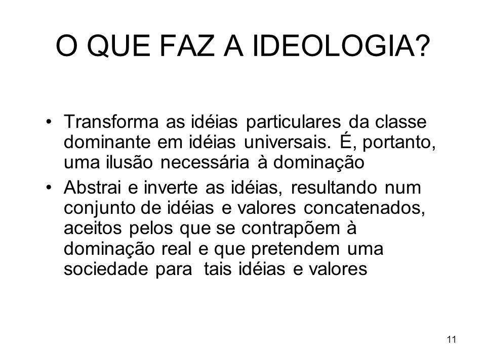 O QUE FAZ A IDEOLOGIA? Transforma as idéias particulares da classe dominante em idéias universais. É, portanto, uma ilusão necessária à dominação Abst