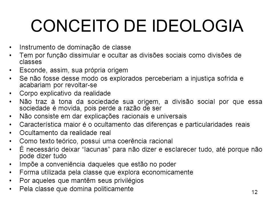CONCEITO DE IDEOLOGIA Instrumento de dominação de classe Tem por função dissimular e ocultar as divisões sociais como divisões de classes Esconde, ass