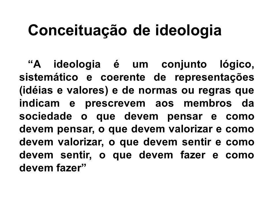 Conceituação de ideologia A ideologia é um conjunto lógico, sistemático e coerente de representações (idéias e valores) e de normas ou regras que indi