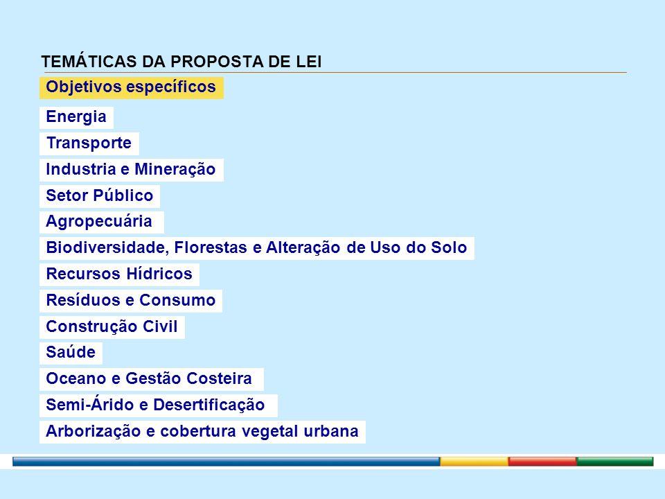 TEMÁTICAS DA PROPOSTA DE LEI Energia Transporte Industria e Mineração Setor Público Agropecuária Biodiversidade, Florestas e Alteração de Uso do Solo