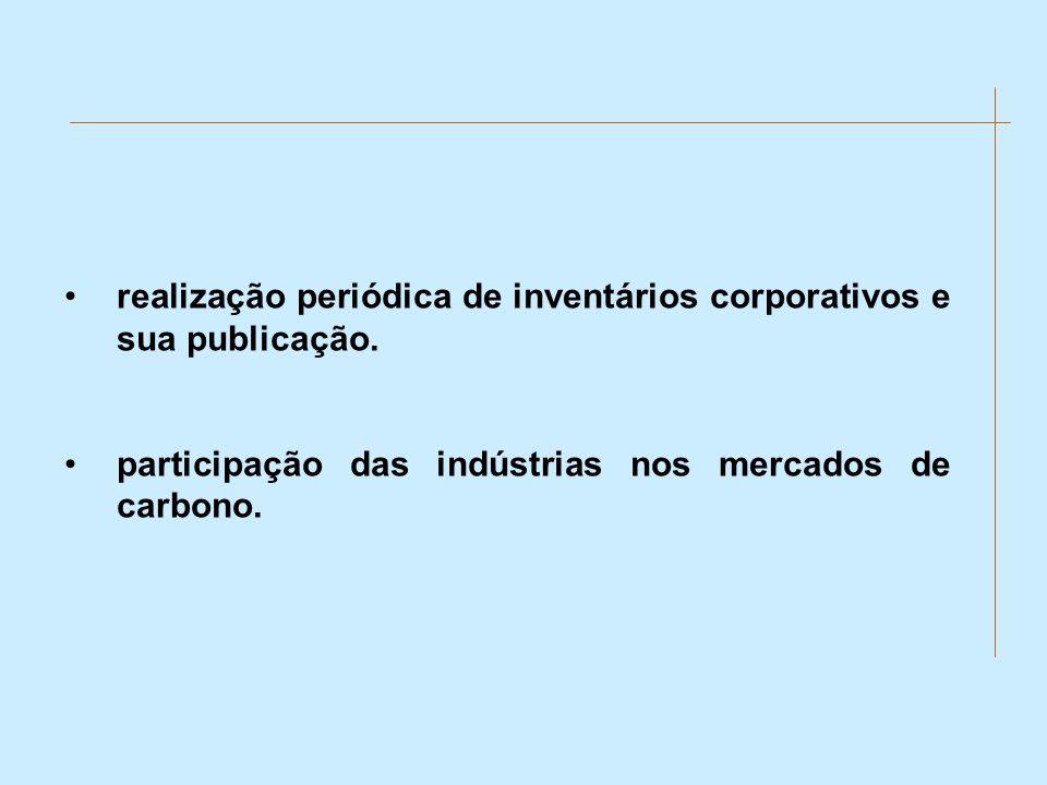 realização periódica de inventários corporativos e sua publicação. participação das indústrias nos mercados de carbono.