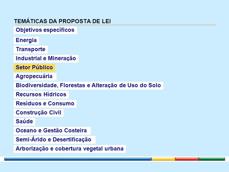 TEMÁTICAS DA PROPOSTA DE LEI Energia Transporte Industrial e Mineração Setor Público Agropecuária Biodiversidade, Florestas e Alteração de Uso do Solo