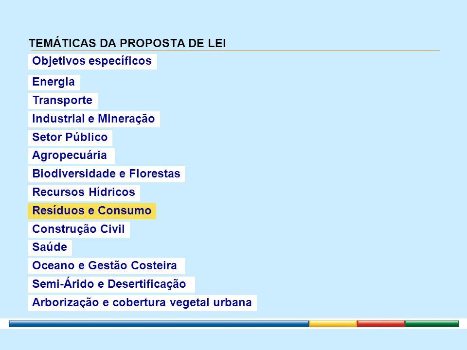 TEMÁTICAS DA PROPOSTA DE LEI Energia Transporte Industrial e Mineração Setor Público Agropecuária Biodiversidade e Florestas Recursos Hídricos Resíduo