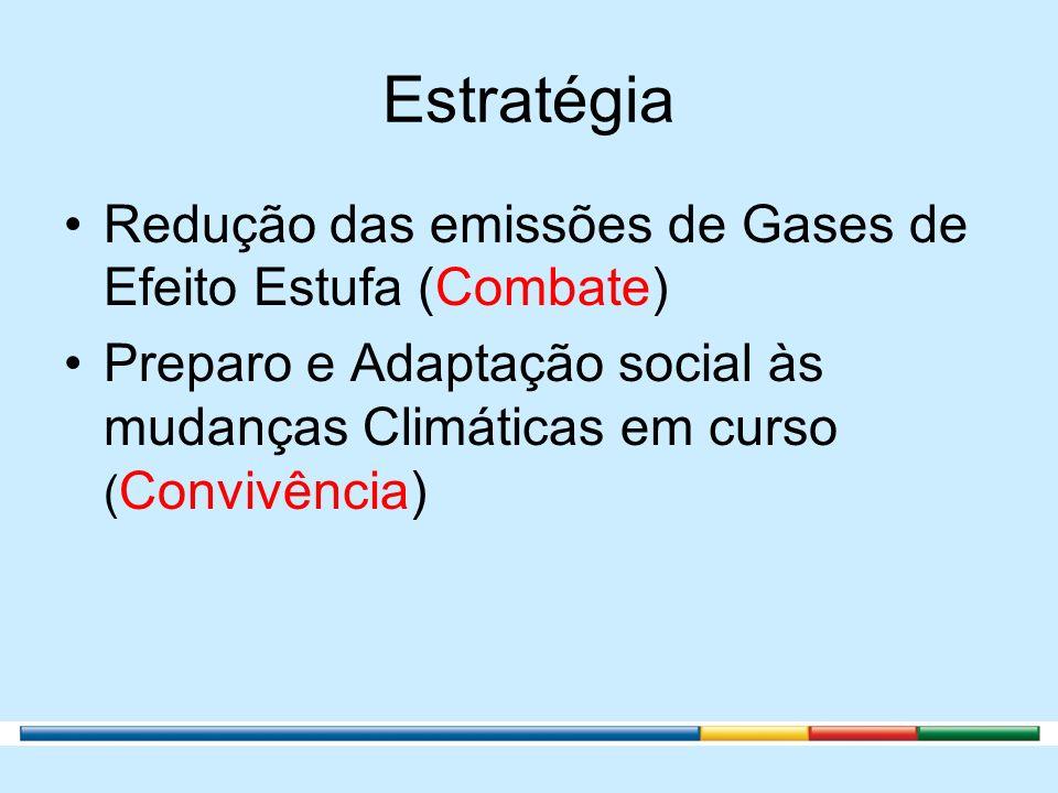 Estratégia Redução das emissões de Gases de Efeito Estufa (Combate) Preparo e Adaptação social às mudanças Climáticas em curso ( Convivência)