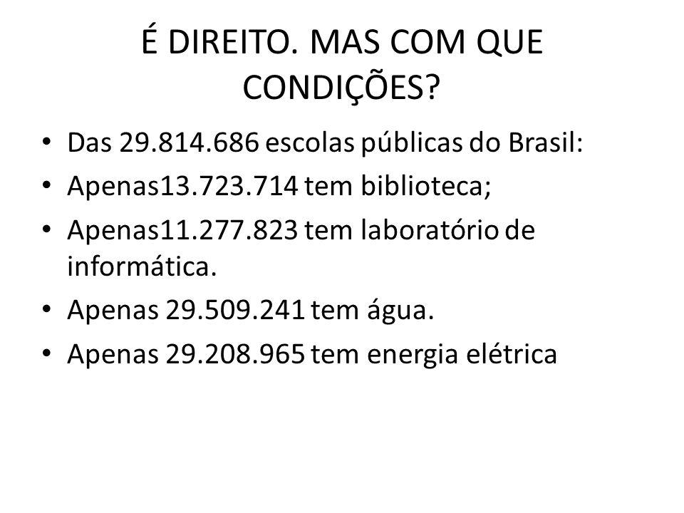 É DIREITO. MAS COM QUE CONDIÇÕES? Das 29.814.686 escolas públicas do Brasil: Apenas13.723.714 tem biblioteca; Apenas11.277.823 tem laboratório de info