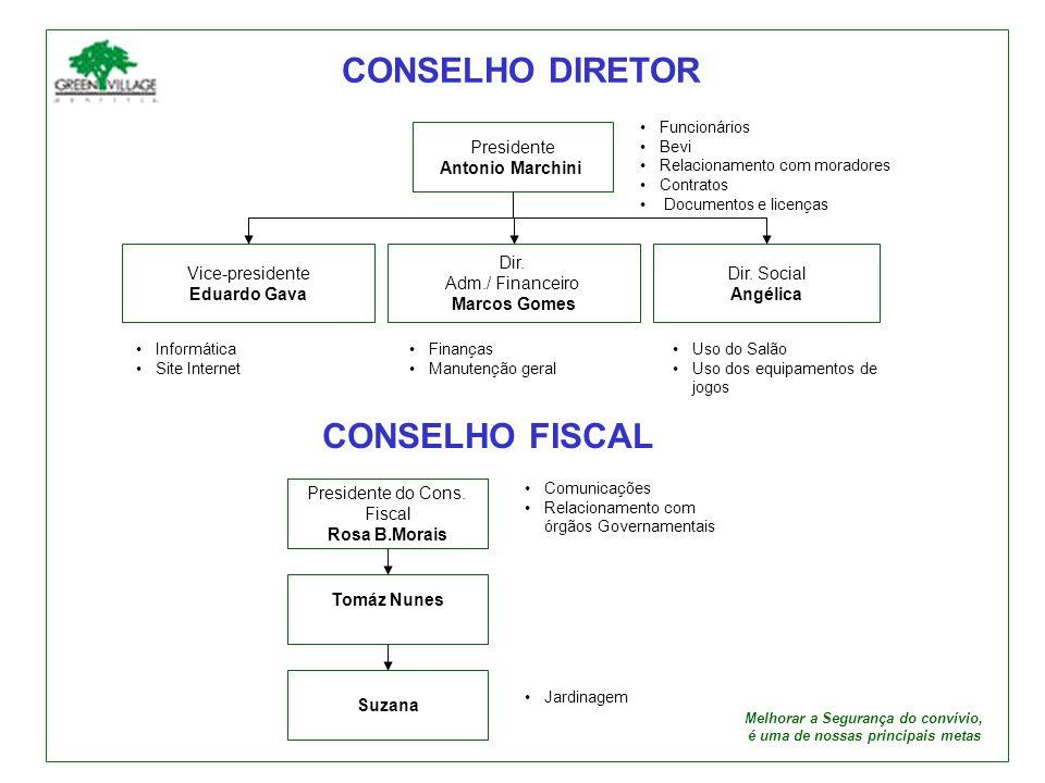 Presidente Antonio Marchini Dir. Adm./ Financeiro Marcos Gomes Vice-presidente Eduardo Gava Presidente do Cons. Fiscal Rosa B.Morais Tomáz Nunes Suzan