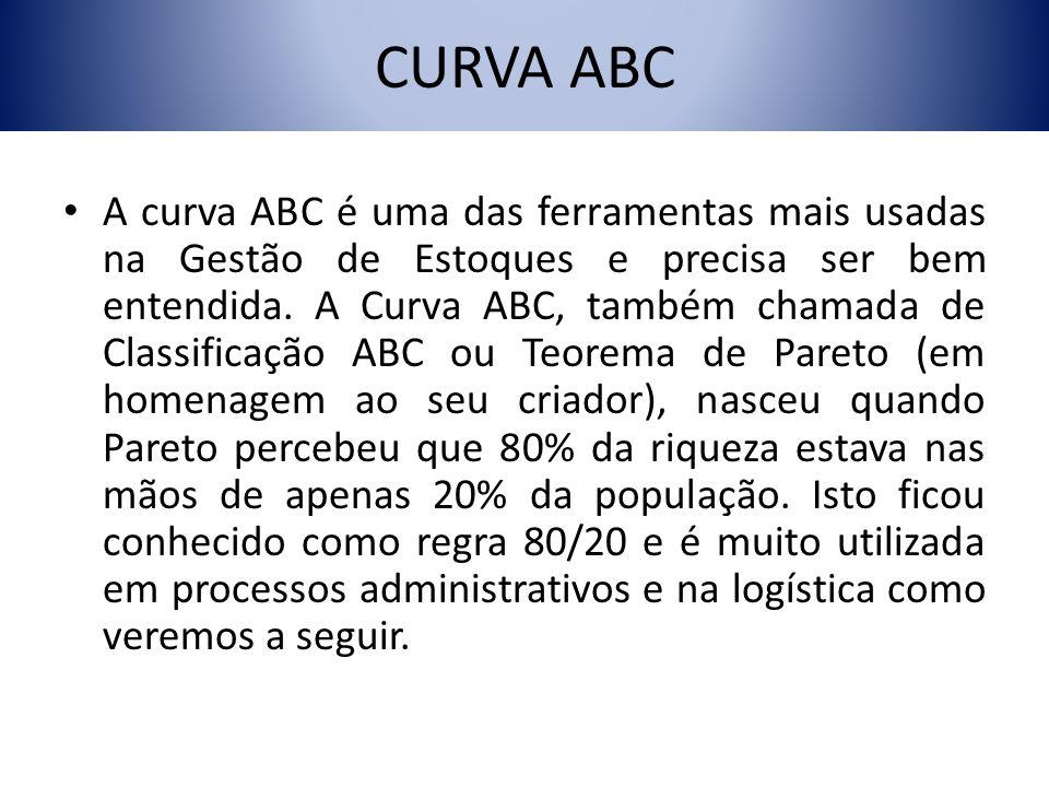 A curva ABC é uma das ferramentas mais usadas na Gestão de Estoques e precisa ser bem entendida. A Curva ABC, também chamada de Classificação ABC ou T