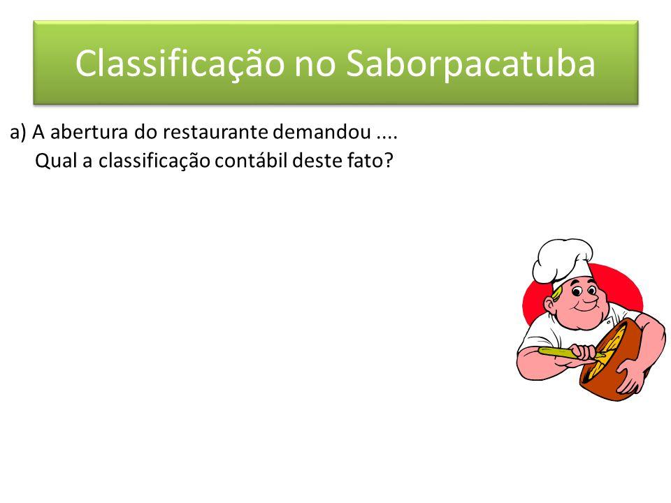 Classificação no Saborpacatuba a) A abertura do restaurante demandou.... Qual a classificação contábil deste fato?