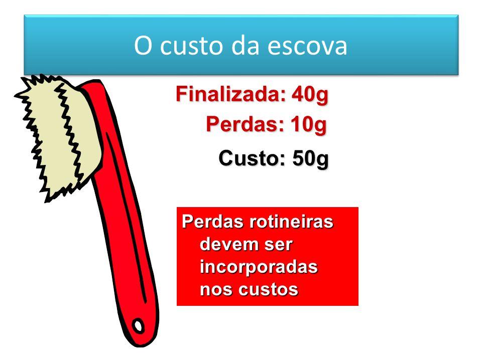 O custo da escova Finalizada: 40g Perdas: 10g Custo: 50g Perdas rotineiras devem ser incorporadas nos custos