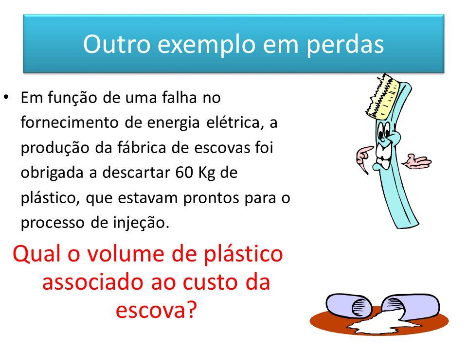 Outro exemplo em perdas Em função de uma falha no fornecimento de energia elétrica, a produção da fábrica de escovas foi obrigada a descartar 60 Kg de