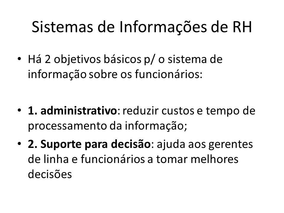 Sistemas de Informações de RH Há 2 objetivos básicos p/ o sistema de informação sobre os funcionários: 1. administrativo: reduzir custos e tempo de pr