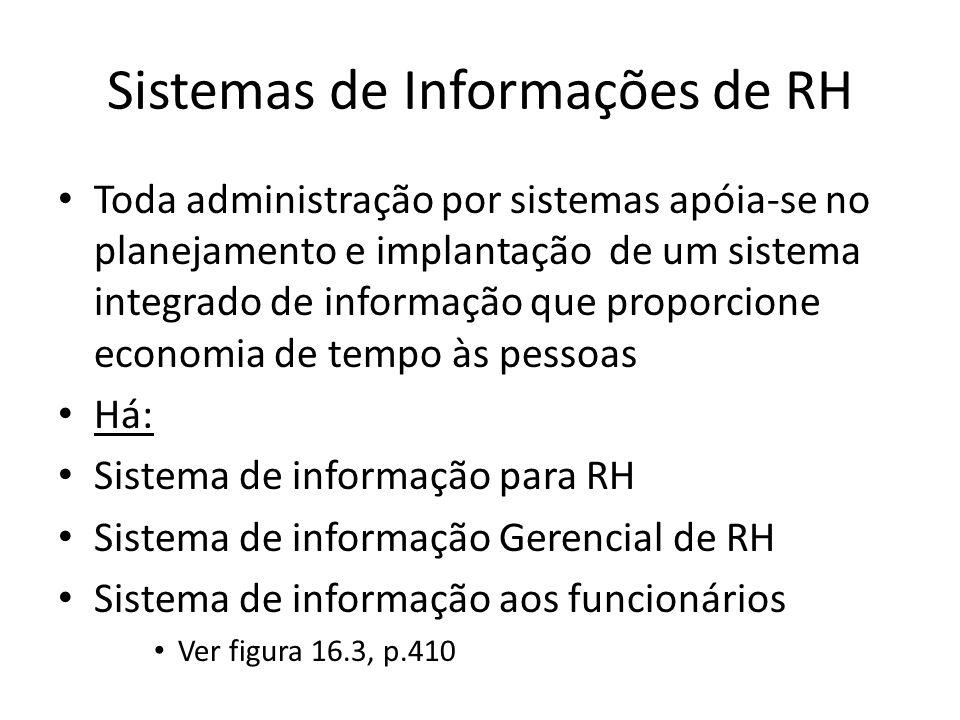 Sistemas de Informações de RH Toda administração por sistemas apóia-se no planejamento e implantação de um sistema integrado de informação que proporc