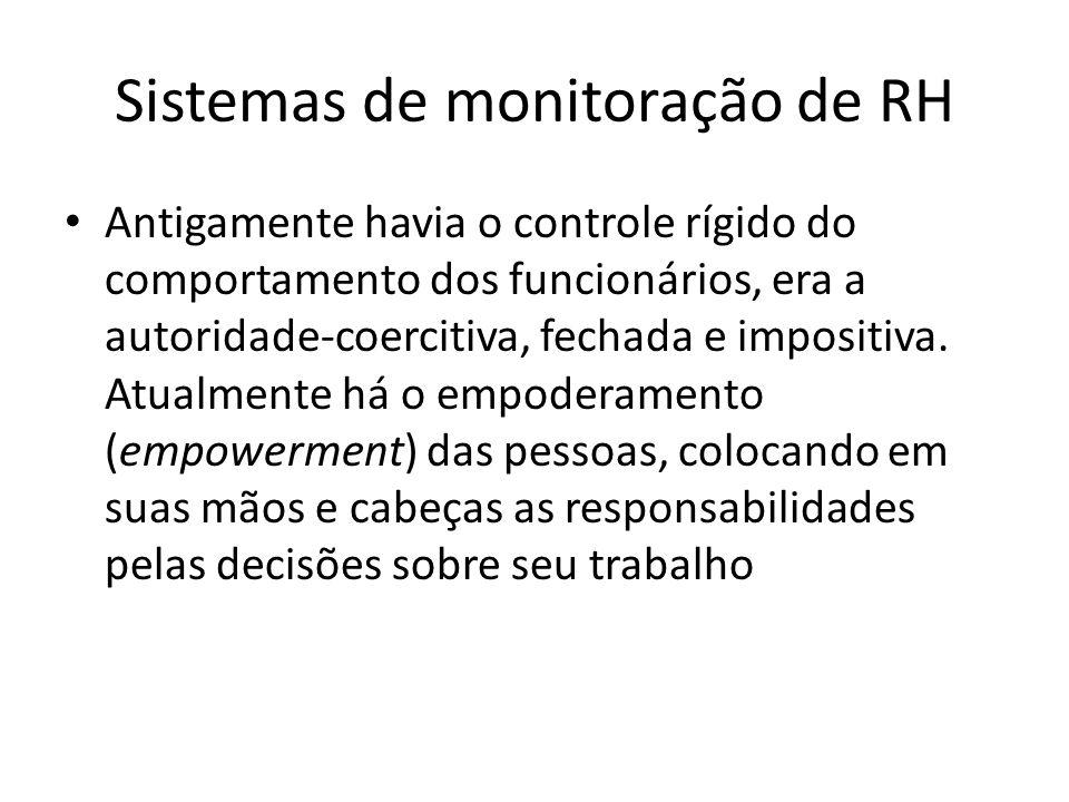Sistemas de monitoração de RH Antigamente havia o controle rígido do comportamento dos funcionários, era a autoridade-coercitiva, fechada e impositiva.