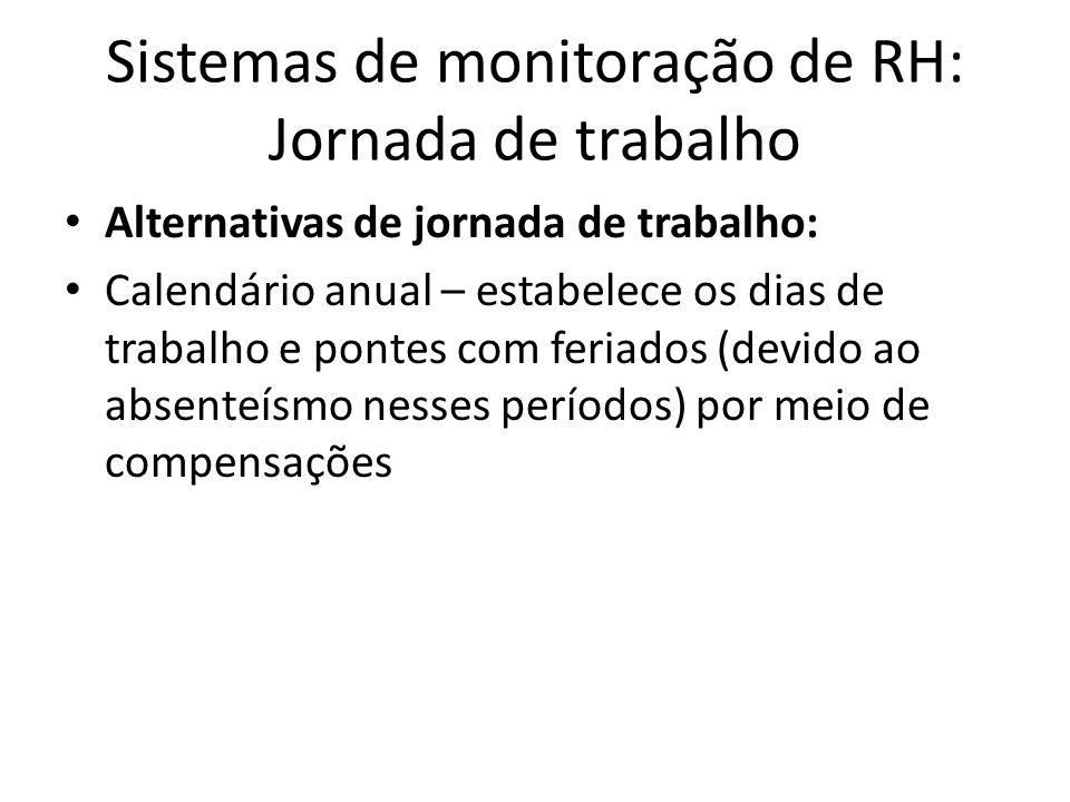 Sistemas de monitoração de RH: Jornada de trabalho Alternativas de jornada de trabalho: Calendário anual – estabelece os dias de trabalho e pontes com feriados (devido ao absenteísmo nesses períodos) por meio de compensações