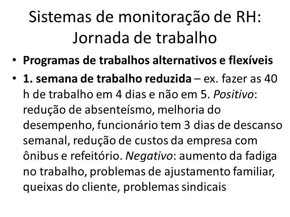 Sistemas de monitoração de RH: Jornada de trabalho Programas de trabalhos alternativos e flexíveis 1. semana de trabalho reduzida – ex. fazer as 40 h